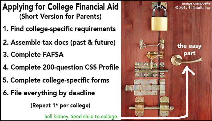20151115 financial aid first aid